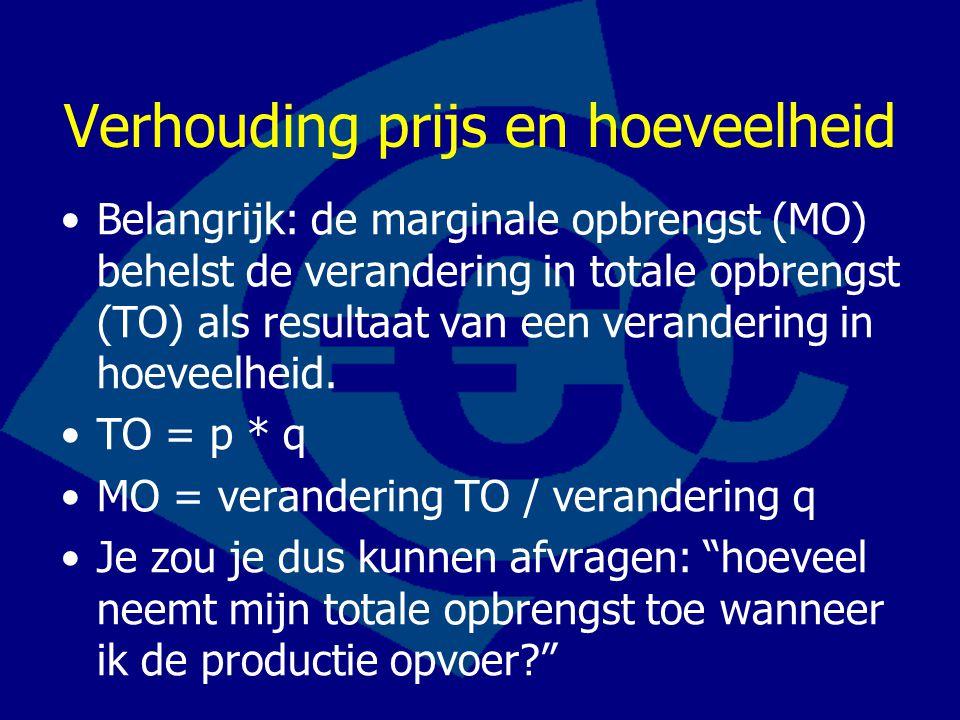 Verhouding prijs en hoeveelheid Belangrijk: de marginale opbrengst (MO) behelst de verandering in totale opbrengst (TO) als resultaat van een verander