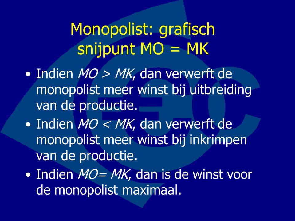 Monopolist: grafisch snijpunt MO = MK Indien MO > MK, dan verwerft de monopolist meer winst bij uitbreiding van de productie. Indien MO < MK, dan verw