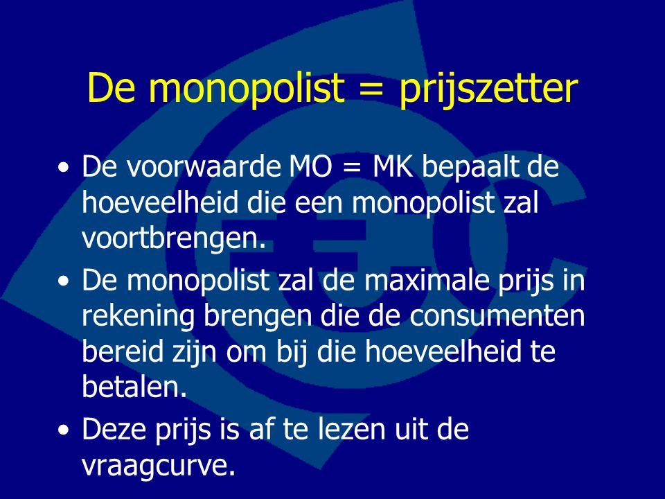 De monopolist = prijszetter De voorwaarde MO = MK bepaalt de hoeveelheid die een monopolist zal voortbrengen. De monopolist zal de maximale prijs in r