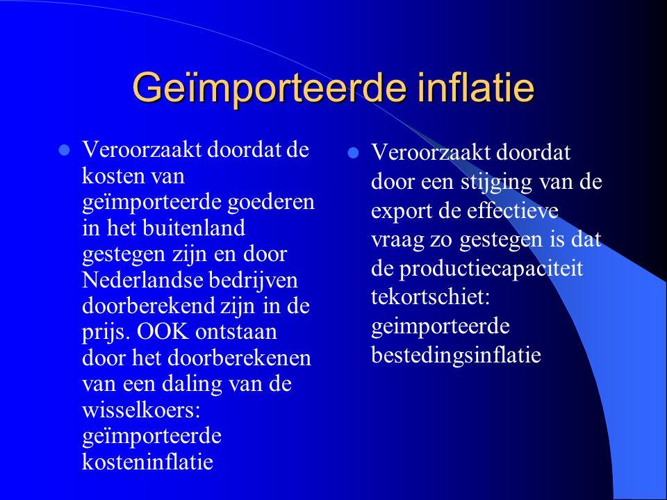 Geïmporteerde inflatie Veroorzaakt doordat de kosten van geïmporteerde goederen in het buitenland gestegen zijn en door Nederlandse bedrijven doorbere