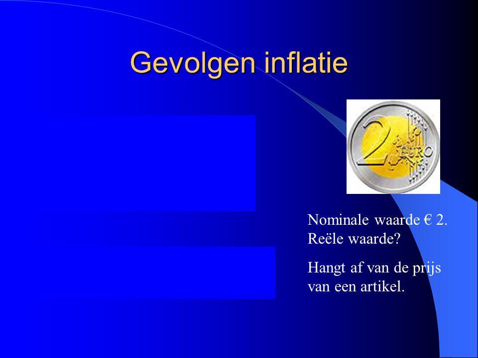 Gevolgen inflatie Van dezelfde hoeveelheid geld kan minder gekocht worden. De koopkracht (= reëel inkomen) daalt Nominale waarde € 2. Reële waarde? Ha