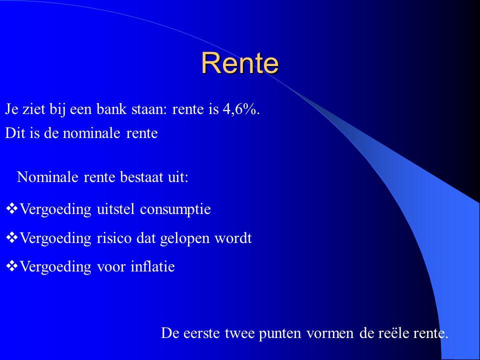 Rente Je ziet bij een bank staan: rente is 4,6%. Dit is de nominale rente Nominale rente bestaat uit:  Vergoeding uitstel consumptie  Vergoeding ris