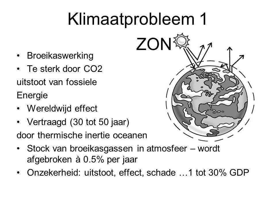 Klimaatprobleem 1 Broeikaswerking Te sterk door CO2 uitstoot van fossiele Energie Wereldwijd effect Vertraagd (30 tot 50 jaar) door thermische inertie
