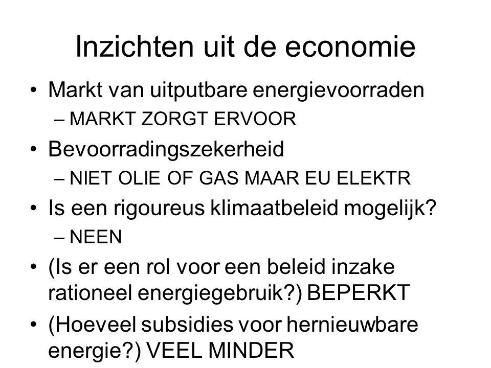 Inzichten uit de economie Markt van uitputbare energievoorraden –MARKT ZORGT ERVOOR Bevoorradingszekerheid –NIET OLIE OF GAS MAAR EU ELEKTR Is een rig