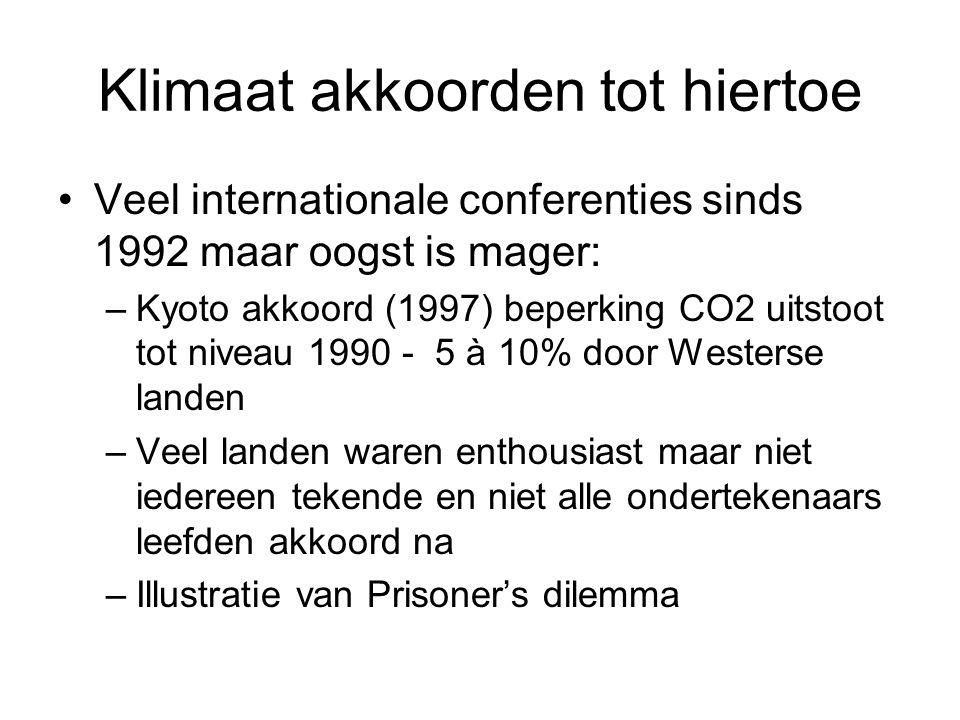 Klimaat akkoorden tot hiertoe Veel internationale conferenties sinds 1992 maar oogst is mager: –Kyoto akkoord (1997) beperking CO2 uitstoot tot niveau