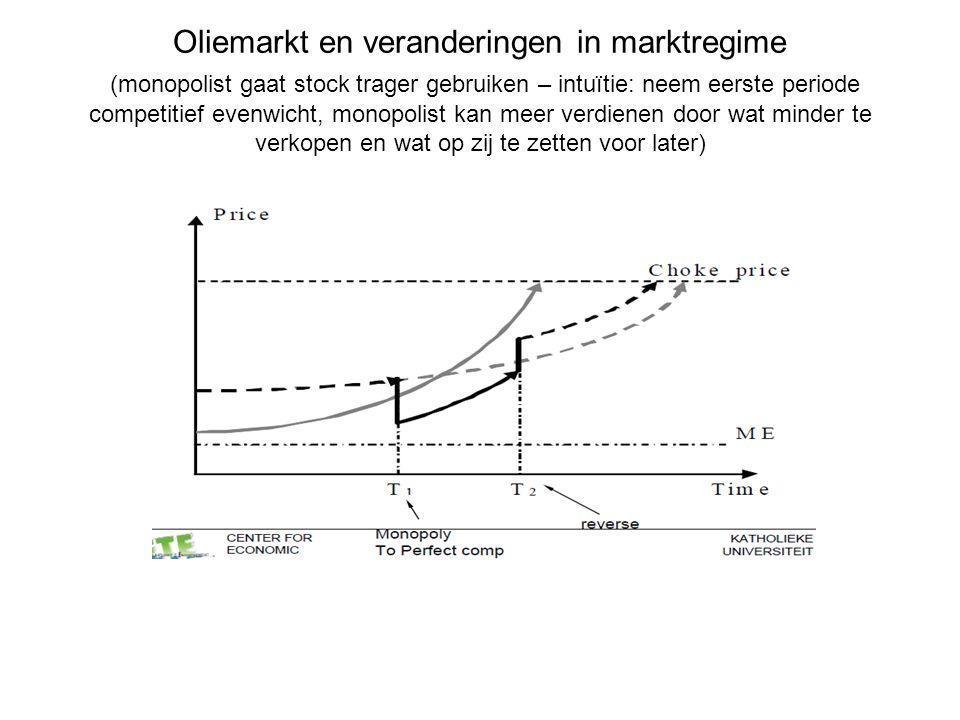 Oliemarkt en veranderingen in marktregime (monopolist gaat stock trager gebruiken – intuïtie: neem eerste periode competitief evenwicht, monopolist ka