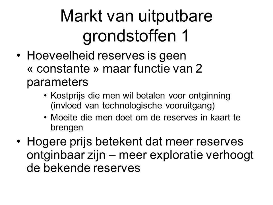 Markt van uitputbare grondstoffen 1 Hoeveelheid reserves is geen « constante » maar functie van 2 parameters Kostprijs die men wil betalen voor ontgin