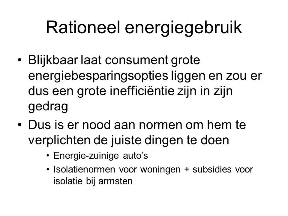 Rationeel energiegebruik Blijkbaar laat consument grote energiebesparingsopties liggen en zou er dus een grote inefficiëntie zijn in zijn gedrag Dus i