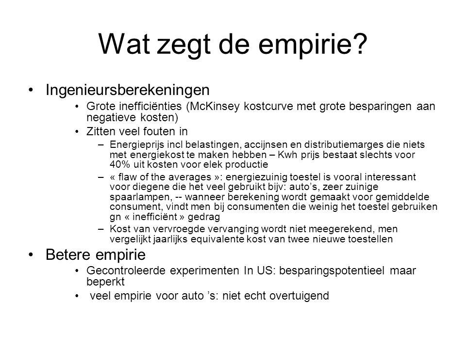 Wat zegt de empirie? Ingenieursberekeningen Grote inefficiënties (McKinsey kostcurve met grote besparingen aan negatieve kosten) Zitten veel fouten in