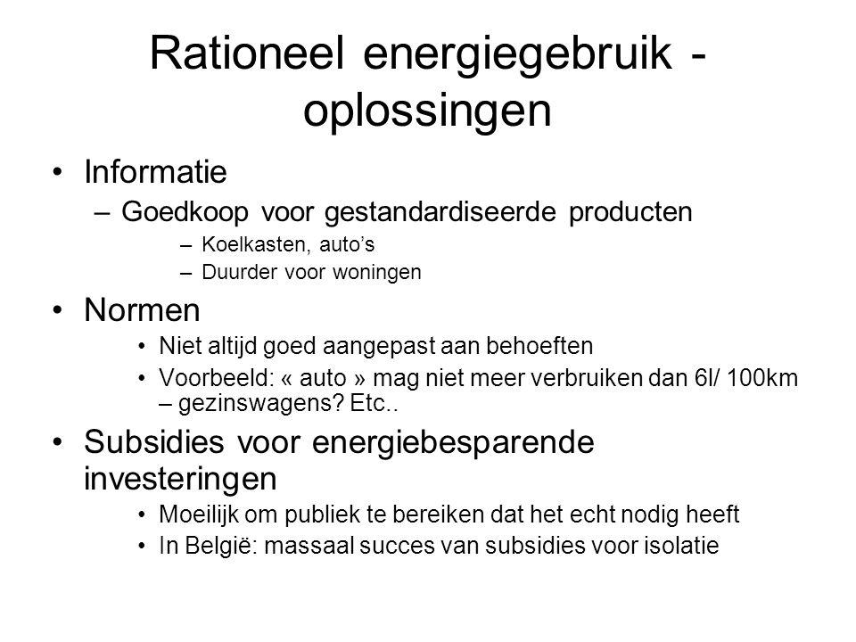 Rationeel energiegebruik - oplossingen Informatie –Goedkoop voor gestandardiseerde producten –Koelkasten, auto's –Duurder voor woningen Normen Niet al