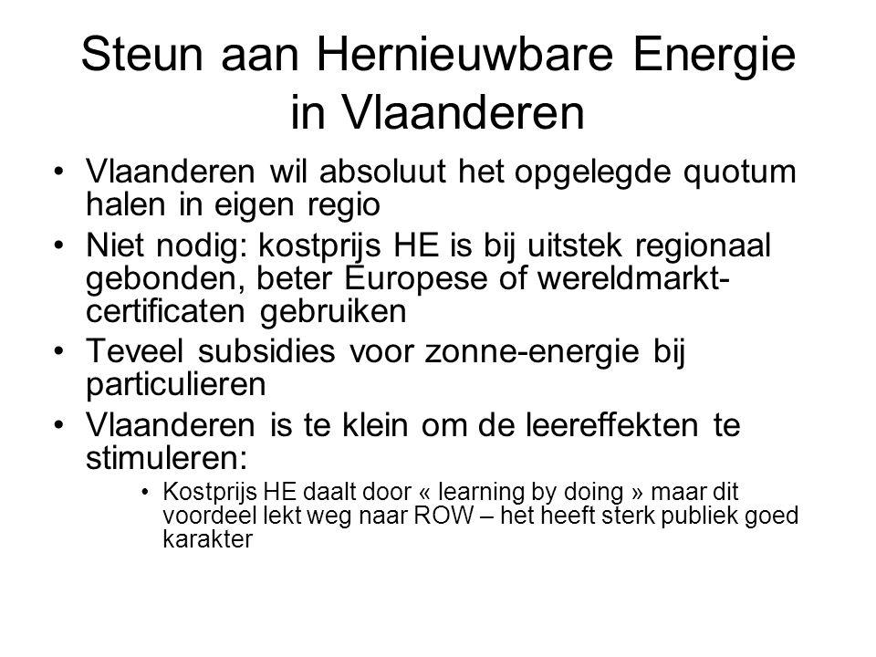 Steun aan Hernieuwbare Energie in Vlaanderen Vlaanderen wil absoluut het opgelegde quotum halen in eigen regio Niet nodig: kostprijs HE is bij uitstek
