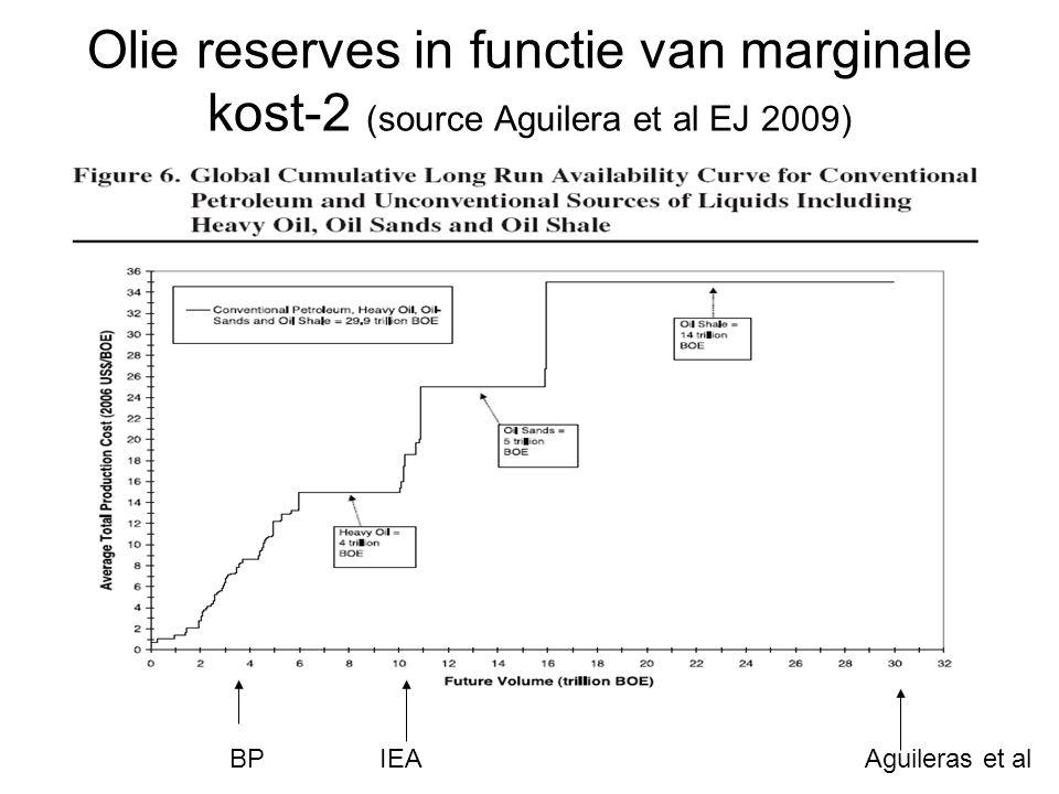 Uitputbare energiereserves 3 Wat is goed gebruik van een beperkte grondstof over de tijd – m.a.w.