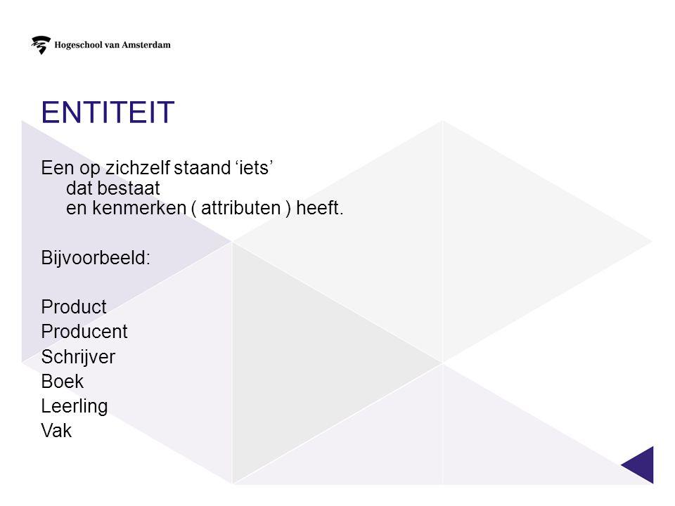 ENTITEIT Een op zichzelf staand 'iets' dat bestaat en kenmerken ( attributen ) heeft. Bijvoorbeeld: Product Producent Schrijver Boek Leerling Vak