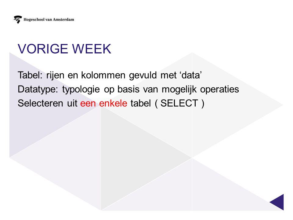 RELATIE TUSSEN PRODUCT EN PRODUCENT Hogeschool van Amsterdam - Interactieve Media – Internet Development – Jochem Meuwese - j.meuwese@interactievemedia.hva.nl - http://oege.ie.hva.nl/~meuwj/ - http://hva.jochem.nl