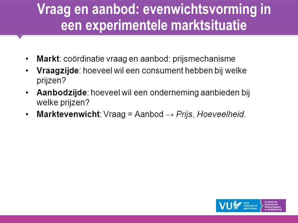4 Vraag en aanbod: evenwichtsvorming in een experimentele marktsituatie Markt: coördinatie vraag en aanbod: prijsmechanisme Vraagzijde: hoeveel wil ee