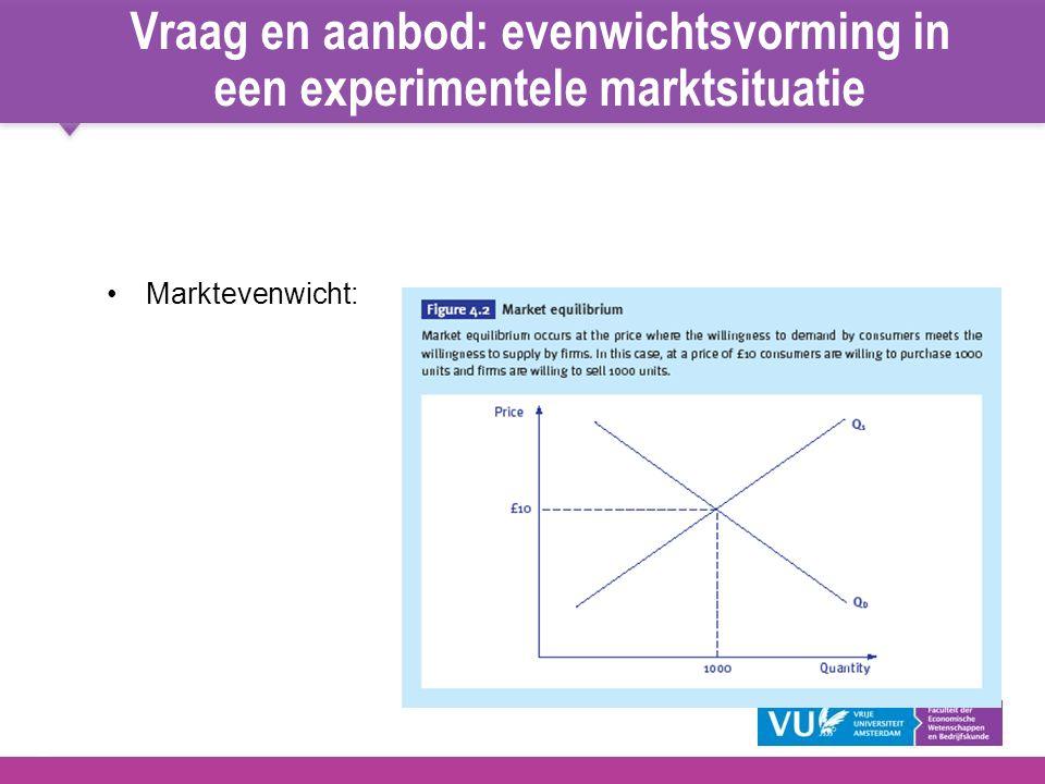 5 Vraag en aanbod: evenwichtsvorming in een experimentele marktsituatie Marktevenwicht: