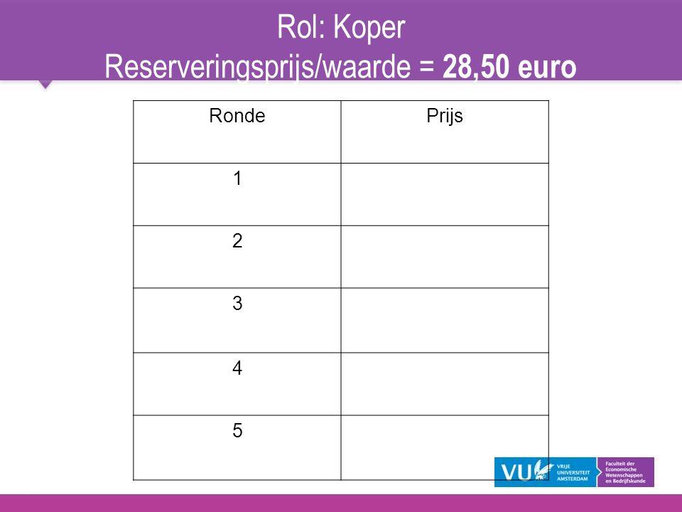 9 Rol: Koper Reserveringsprijs/waarde = 28,50 euro RondePrijs 1 2 3 4 5