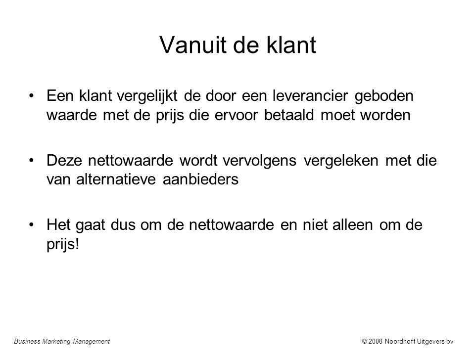 Business Marketing Management© 2008 Noordhoff Uitgevers bv Vanuit de klant Een klant vergelijkt de door een leverancier geboden waarde met de prijs di