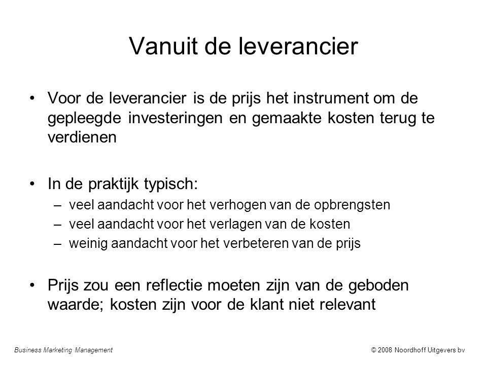 Business Marketing Management© 2008 Noordhoff Uitgevers bv Vanuit de leverancier Voor de leverancier is de prijs het instrument om de gepleegde invest