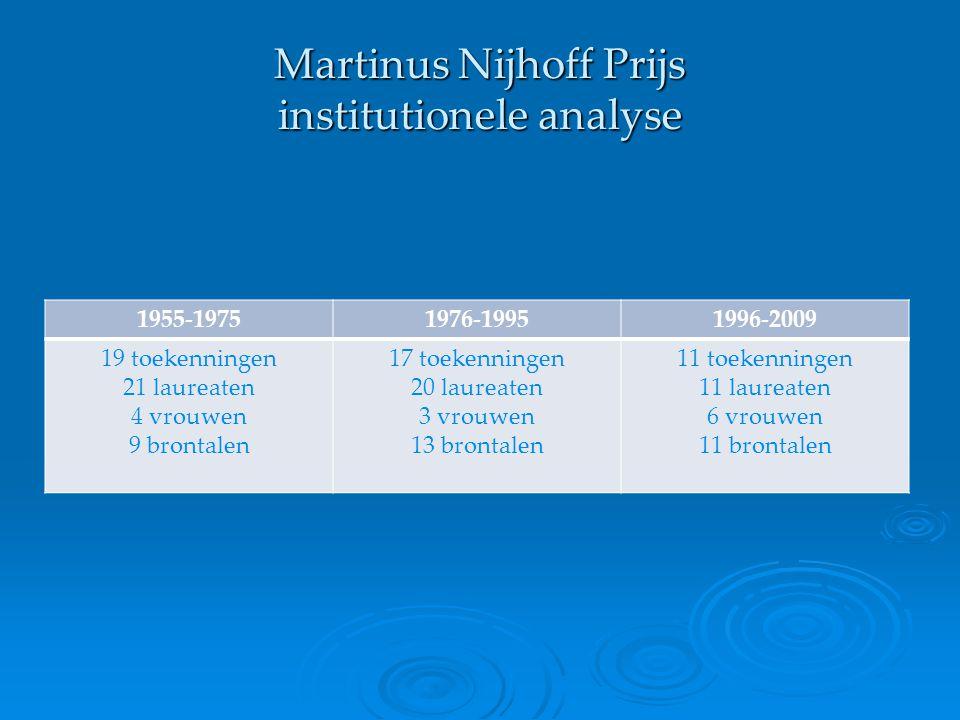 Martinus Nijhoff Prijs institutionele analyse 1955-19751976-19951996-2009 19 toekenningen 21 laureaten 4 vrouwen 9 brontalen 17 toekenningen 20 laurea