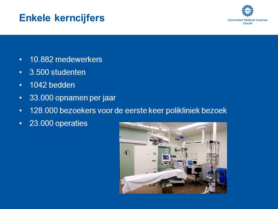 Inkoop bij het UMC Utrecht Cluster Inkoop valt binnen het Facilitair Bedrijf (800 medewerkers) Cluster Inkoop (28 medewerkers) bestaat uit drie Inkoopteams; Team Facilitaire Inkoop Team Medische Inkoop Team Laboratoria Inkoop