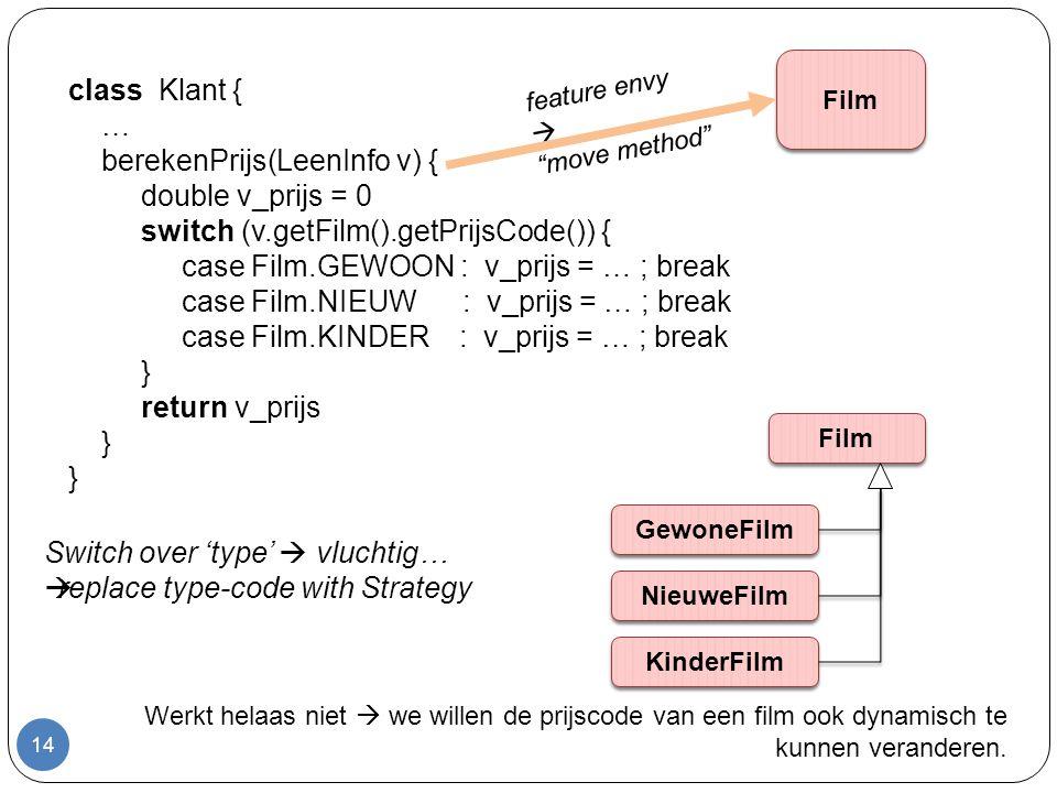 14 class Klant { … berekenPrijs(LeenInfo v) { double v_prijs = 0 switch (v.getFilm().getPrijsCode()) { case Film.GEWOON : v_prijs = … ; break case Film.NIEUW : v_prijs = … ; break case Film.KINDER : v_prijs = … ; break } return v_prijs } Film feature envy  move method Film Switch over 'type'  vluchtig…  replace type-code with Strategy GewoneFilm NieuweFilm KinderFilm Werkt helaas niet  we willen de prijscode van een film ook dynamisch te kunnen veranderen.