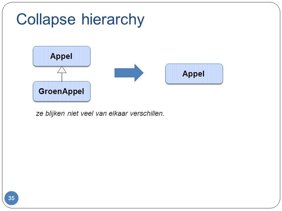 Collapse hierarchy 35 Appel GroenAppel ze blijken niet veel van elkaar verschillen. Appel