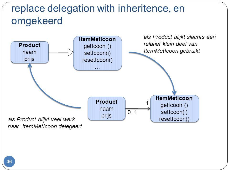 replace delegation with inheritence, en omgekeerd 36 Product naam prijs Product naam prijs ItemMetIcoon getIcoon () setIcoon(i) resetIcoon() … ItemMetIcoon getIcoon () setIcoon(i) resetIcoon() … Product naam prijs Product naam prijs ItemMetIcoon getIcoon () setIcoon(i) resetIcoon() ItemMetIcoon getIcoon () setIcoon(i) resetIcoon() 1 0..1 als Product blijkt slechts een relatief klein deel van ItemMetIcoon gebruikt als Product blijkt veel werk naar ItemMetIcoon delegeert