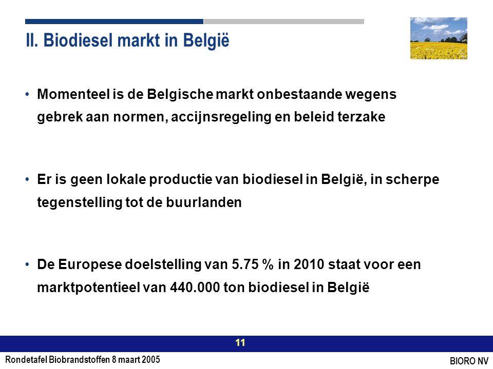 Rondetafel Biobrandstoffen 8 maart 2005 11 BIORO NV II.