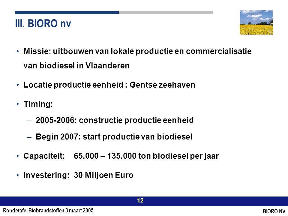 Rondetafel Biobrandstoffen 8 maart 2005 12 BIORO NV III.
