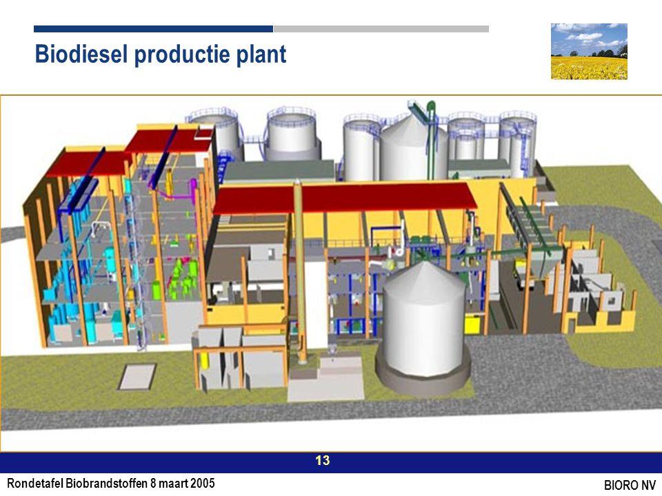 Rondetafel Biobrandstoffen 8 maart 2005 13 BIORO NV Biodiesel productie plant