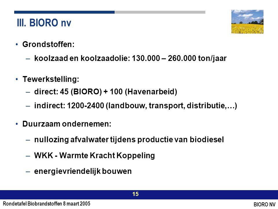 Rondetafel Biobrandstoffen 8 maart 2005 15 BIORO NV III.