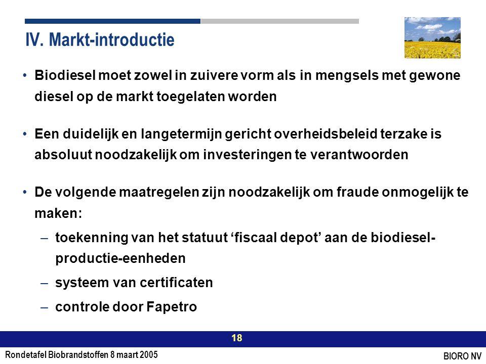 Rondetafel Biobrandstoffen 8 maart 2005 18 BIORO NV IV.