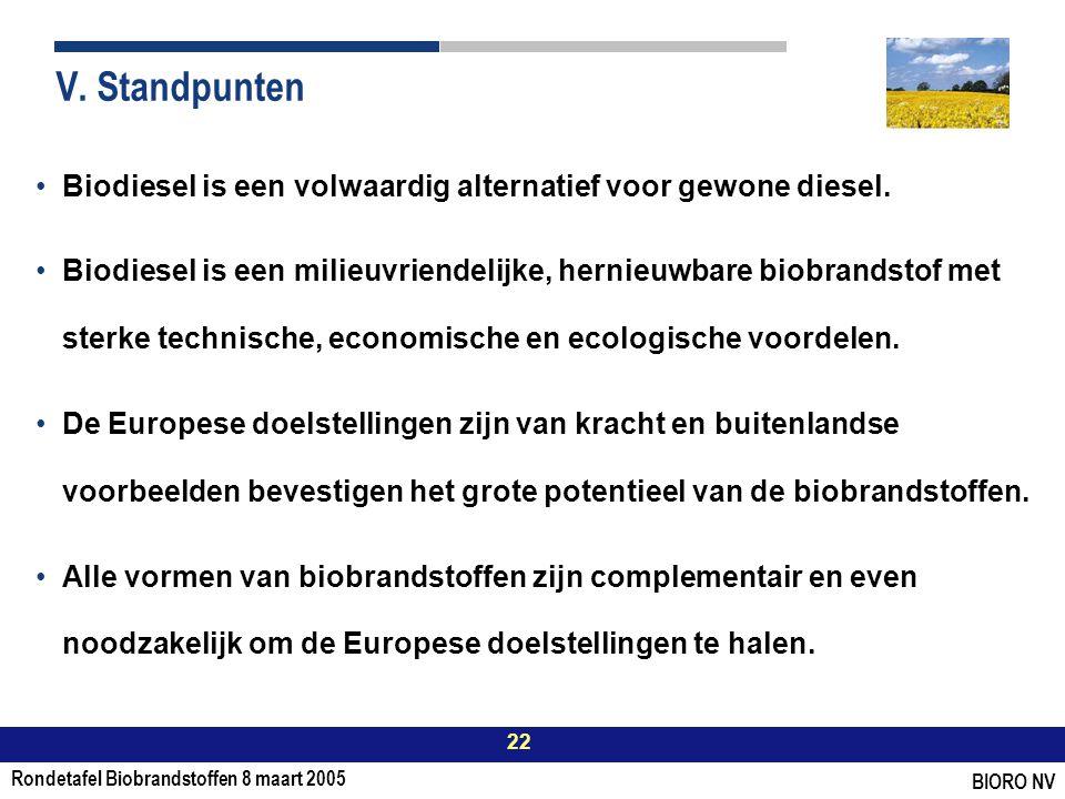 Rondetafel Biobrandstoffen 8 maart 2005 22 BIORO NV V.