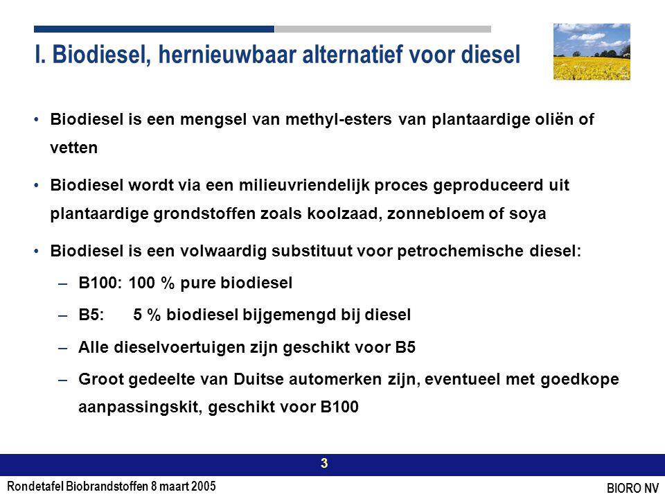 Rondetafel Biobrandstoffen 8 maart 2005 3 BIORO NV I.