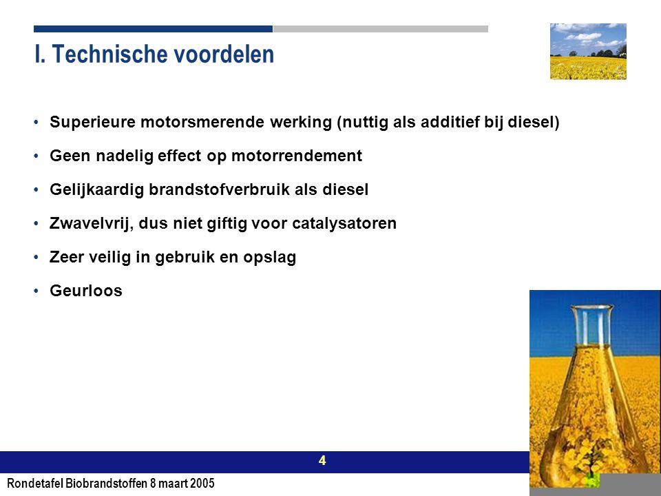 Rondetafel Biobrandstoffen 8 maart 2005 4 BIORO NV I.