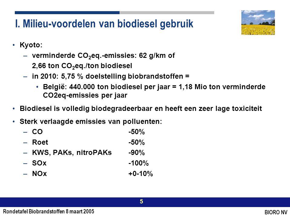 Rondetafel Biobrandstoffen 8 maart 2005 5 BIORO NV I.