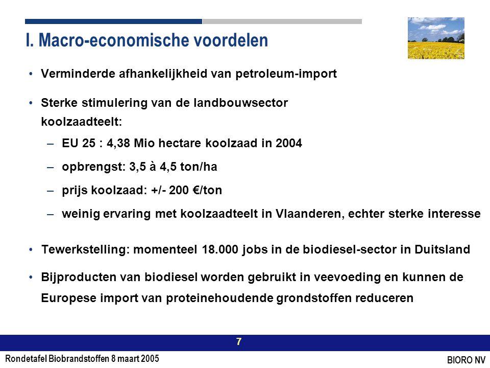 Rondetafel Biobrandstoffen 8 maart 2005 7 BIORO NV I.