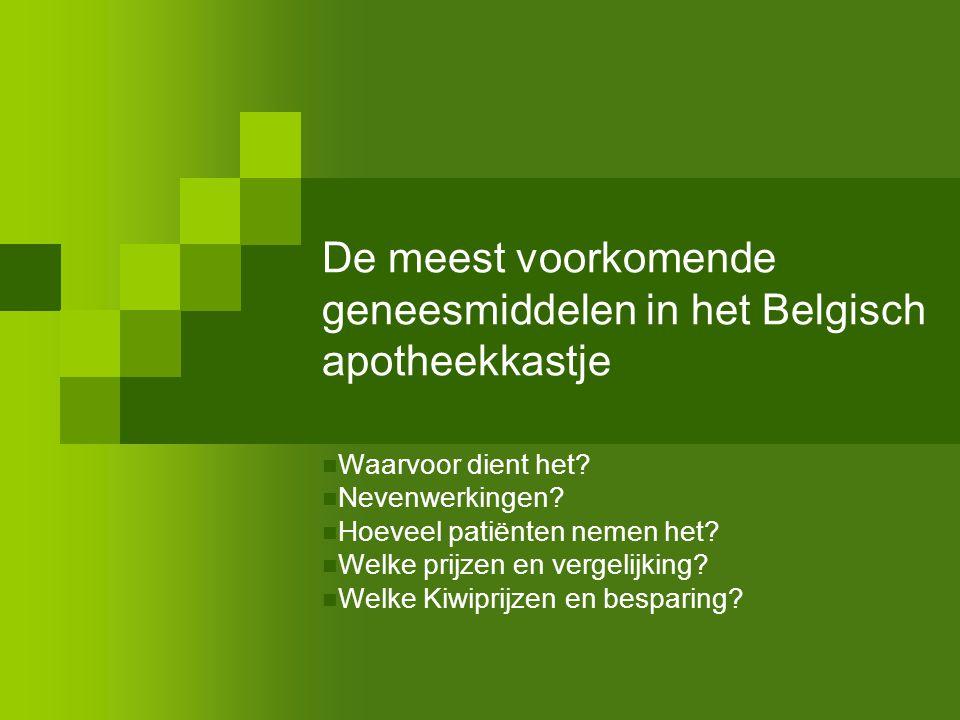 De meest voorkomende geneesmiddelen in het Belgisch apotheekkastje Waarvoor dient het? Nevenwerkingen? Hoeveel patiënten nemen het? Welke prijzen en v