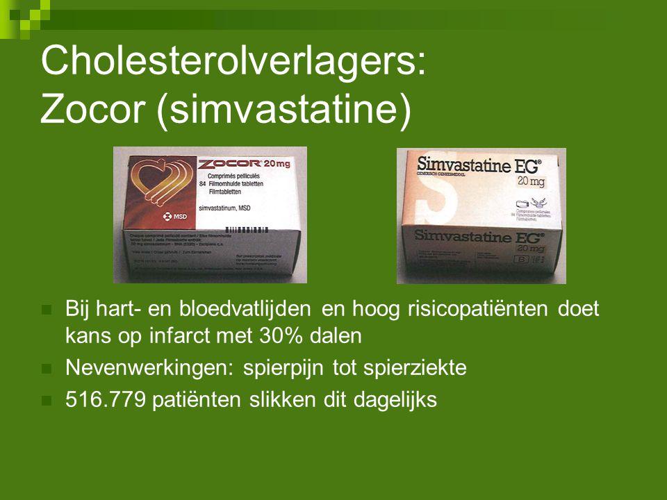 Cholesterolverlagers: Zocor (simvastatine) Bij hart- en bloedvatlijden en hoog risicopatiënten doet kans op infarct met 30% dalen Nevenwerkingen: spie