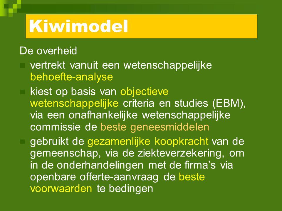 Kiwimodel De overheid vertrekt vanuit een wetenschappelijke behoefte-analyse kiest op basis van objectieve wetenschappelijke criteria en studies (EBM)