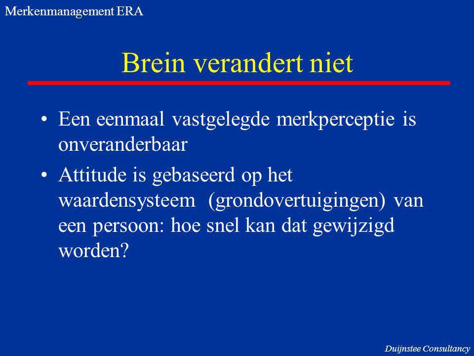 Brein verandert niet Een eenmaal vastgelegde merkperceptie is onveranderbaar Attitude is gebaseerd op het waardensysteem (grondovertuigingen) van een