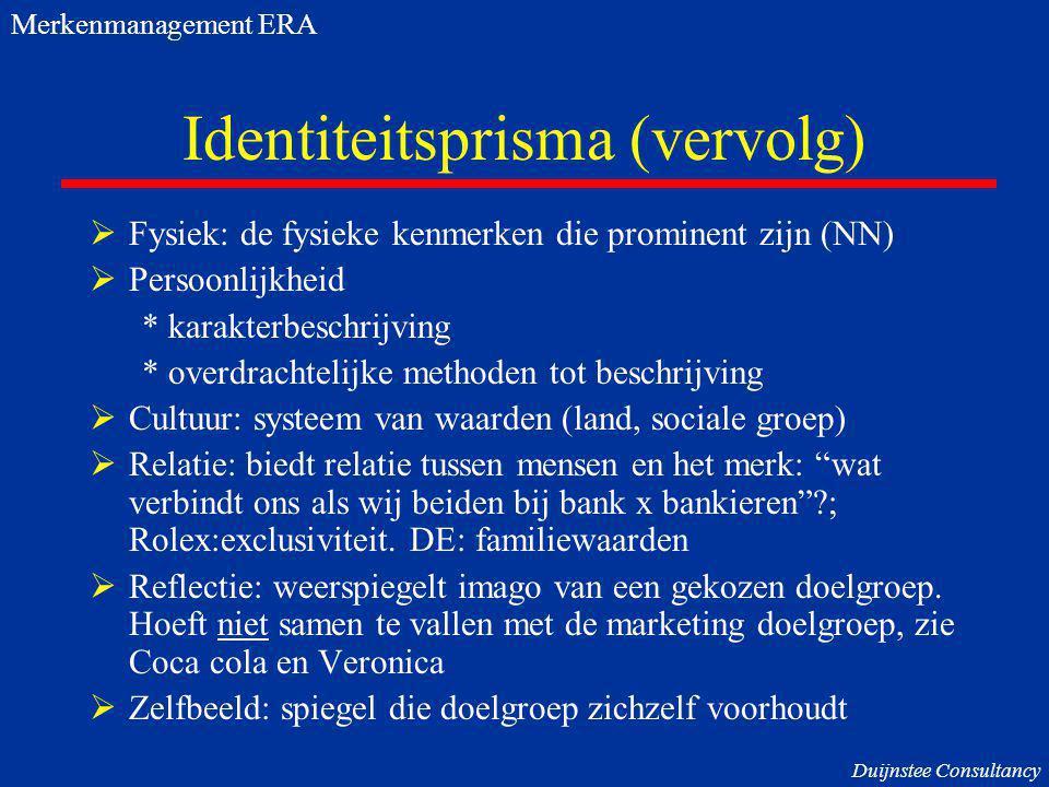 Identiteitsprisma (vervolg)  Fysiek: de fysieke kenmerken die prominent zijn (NN)  Persoonlijkheid * karakterbeschrijving * overdrachtelijke methode