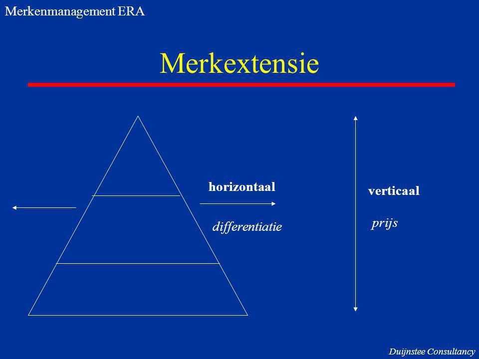 Merkextensie horizontaal verticaal differentiatie prijs Merkenmanagement ERA Duijnstee Consultancy