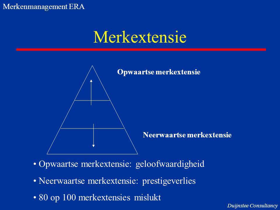 Merkextensie Opwaartse merkextensie Neerwaartse merkextensie Opwaartse merkextensie: geloofwaardigheid Neerwaartse merkextensie: prestigeverlies 80 op