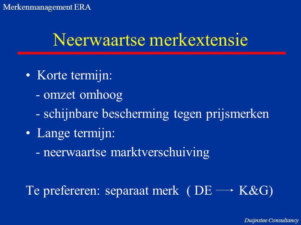 Neerwaartse merkextensie Korte termijn: - omzet omhoog - schijnbare bescherming tegen prijsmerken Lange termijn: - neerwaartse marktverschuiving Te pr