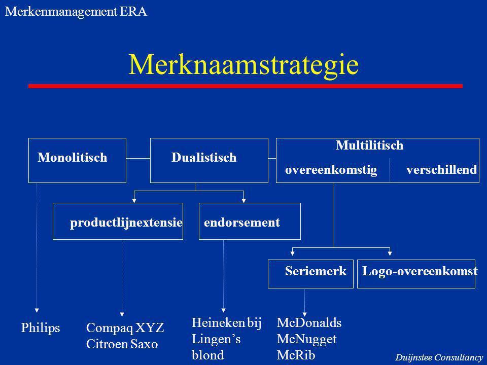 Merknaamstrategie MonolitischDualistisch productlijnextensieendorsement Multilitisch overeenkomstig verschillend SeriemerkLogo-overeenkomst PhilipsCom