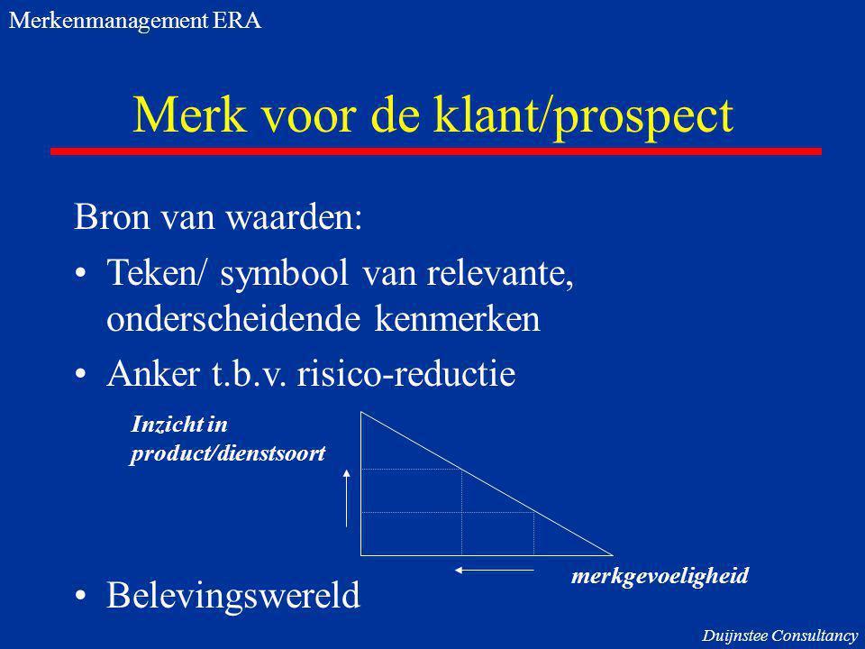 Merk voor de klant/prospect Bron van waarden: Teken/ symbool van relevante, onderscheidende kenmerken Anker t.b.v. risico-reductie Belevingswereld Inz
