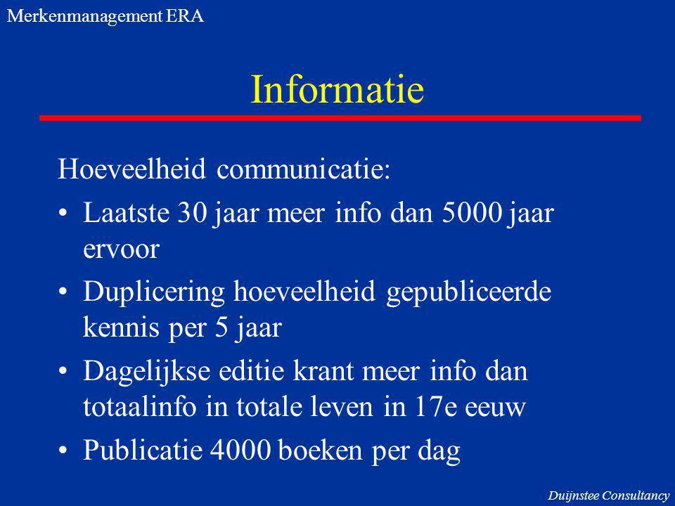 Informatie Hoeveelheid communicatie: Laatste 30 jaar meer info dan 5000 jaar ervoor Duplicering hoeveelheid gepubliceerde kennis per 5 jaar Dagelijkse