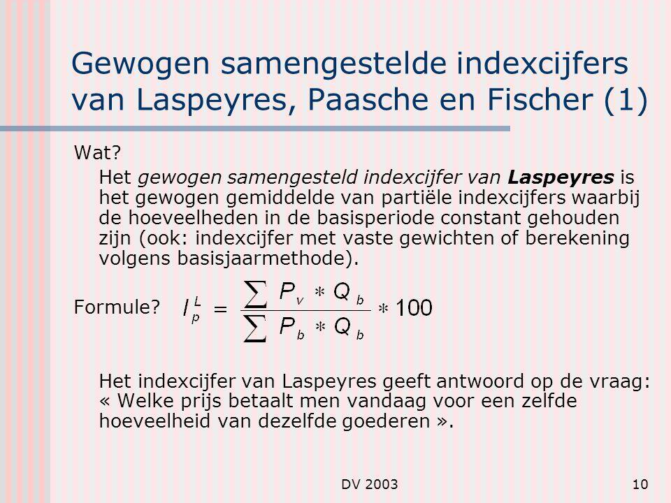 DV 200310 Gewogen samengestelde indexcijfers van Laspeyres, Paasche en Fischer (1) Wat.